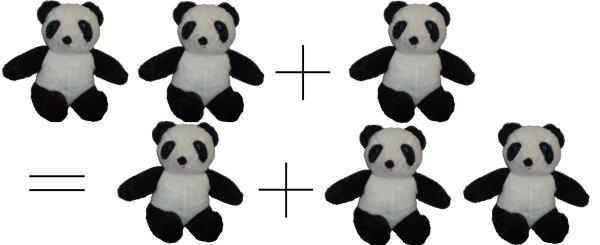 pandas commuting