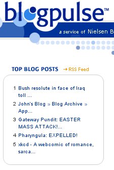 fourth-most-popular-blog-post.png