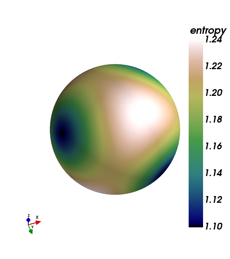 color map of Shannon entropy over the Bloch sphere, with spots indicating the vertices of inscribed tetrahedra